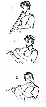 positioning the flute